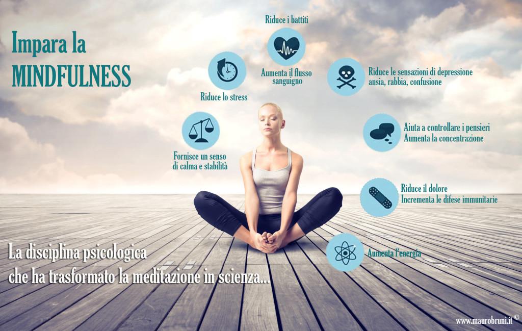 Impara-la-Mindfulness