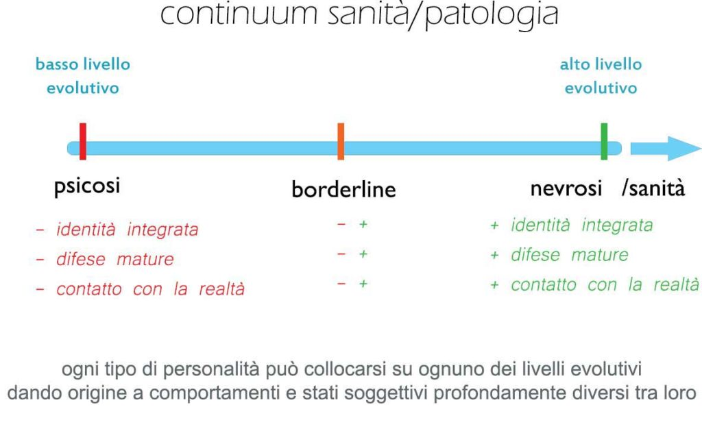 psicologo_frosinone_mauro_bruni
